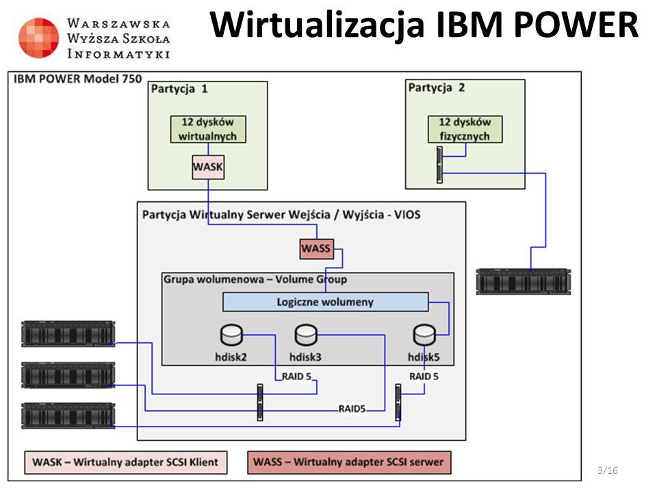 Wirtualizacja IBM POWER 3/16