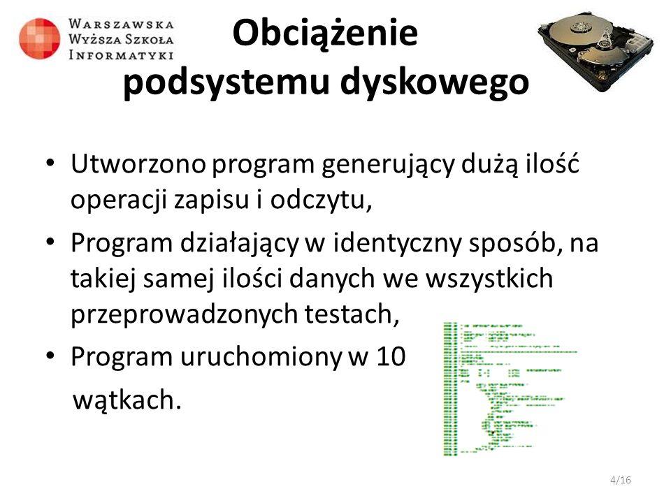 Obciążenie podsystemu dyskowego Utworzono program generujący dużą ilość operacji zapisu i odczytu, Program działający w identyczny sposób, na takiej s