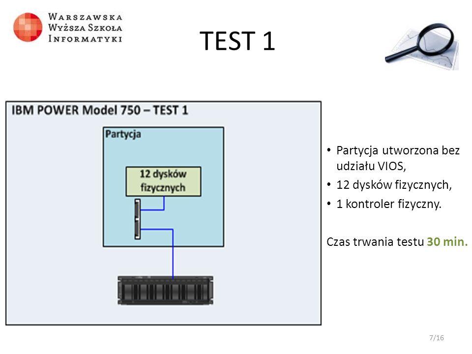 TEST 1 Partycja utworzona bez udziału VIOS, 12 dysków fizycznych, 1 kontroler fizyczny. Czas trwania testu 30 min. 7/16