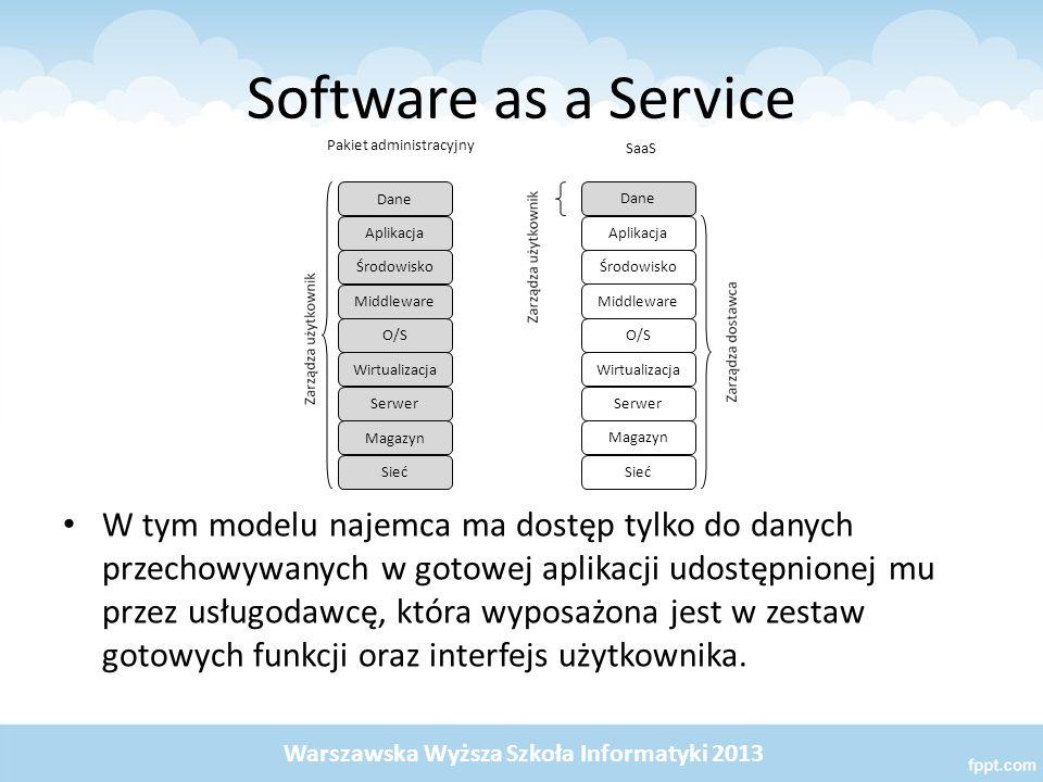 Software as a Service W tym modelu najemca ma dostęp tylko do danych przechowywanych w gotowej aplikacji udostępnionej mu przez usługodawcę, która wyposażona jest w zestaw gotowych funkcji oraz interfejs użytkownika.