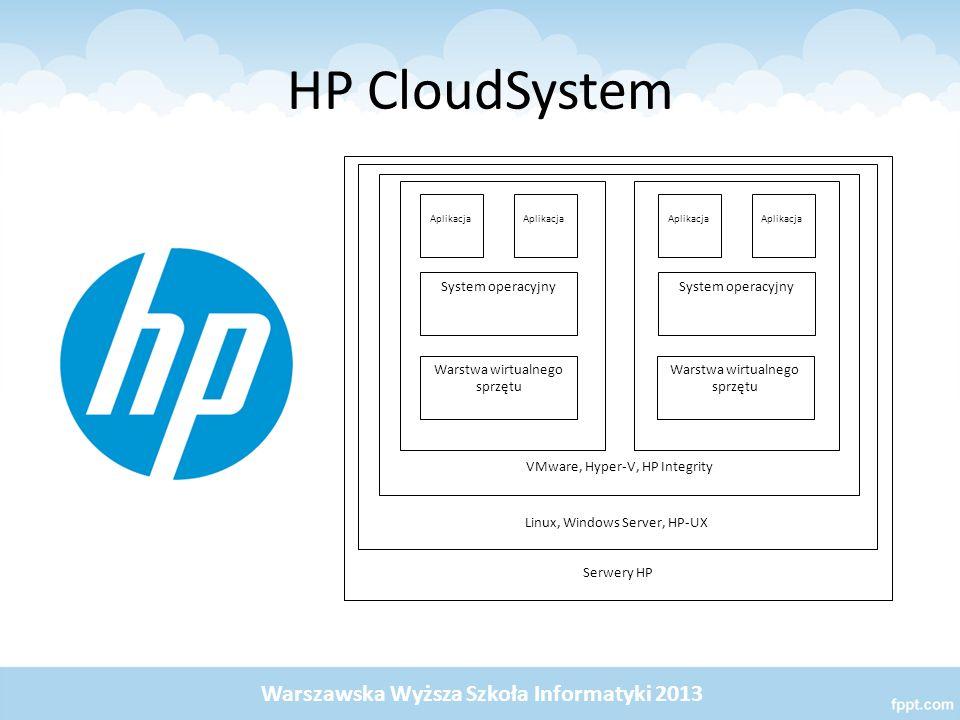 HP CloudSystem Serwery HP Linux, Windows Server, HP-UX VMware, Hyper-V, HP Integrity Aplikacja System operacyjny Warstwa wirtualnego sprzętu Warszawska Wyższa Szkoła Informatyki 2013
