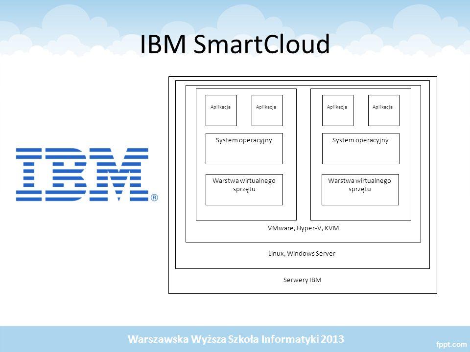 IBM SmartCloud Warszawska Wyższa Szkoła Informatyki 2013 Serwery IBM Linux, Windows Server VMware, Hyper-V, KVM Aplikacja System operacyjny Warstwa wirtualnego sprzętu