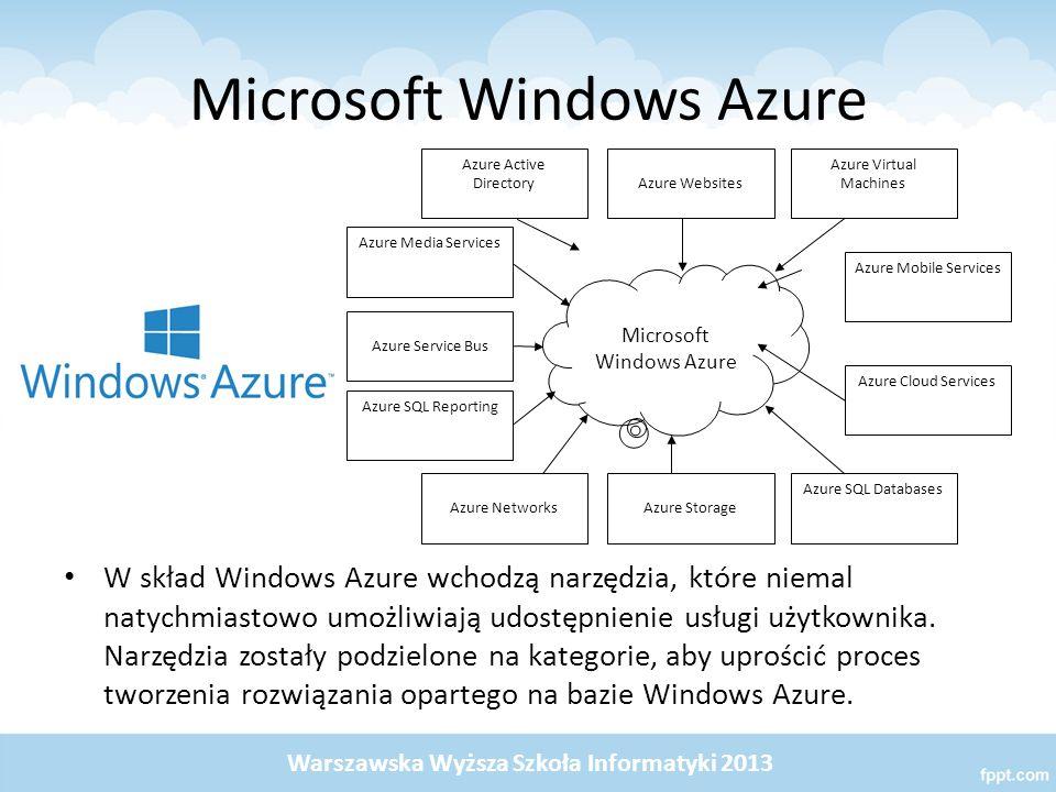 Microsoft Windows Azure W skład Windows Azure wchodzą narzędzia, które niemal natychmiastowo umożliwiają udostępnienie usługi użytkownika. Narzędzia z