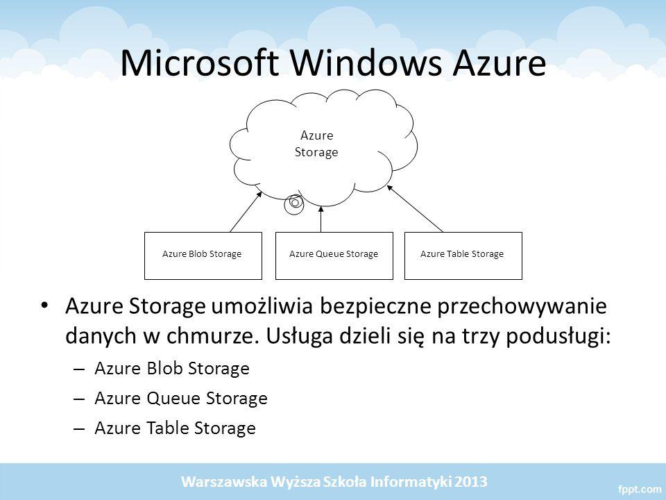 Microsoft Windows Azure Azure Storage umożliwia bezpieczne przechowywanie danych w chmurze. Usługa dzieli się na trzy podusługi: – Azure Blob Storage