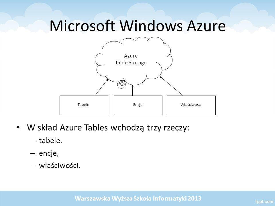 Microsoft Windows Azure W skład Azure Tables wchodzą trzy rzeczy: – tabele, – encje, – właściwości. Azure Table Storage TabeleEncjeWłaściwości Warszaw