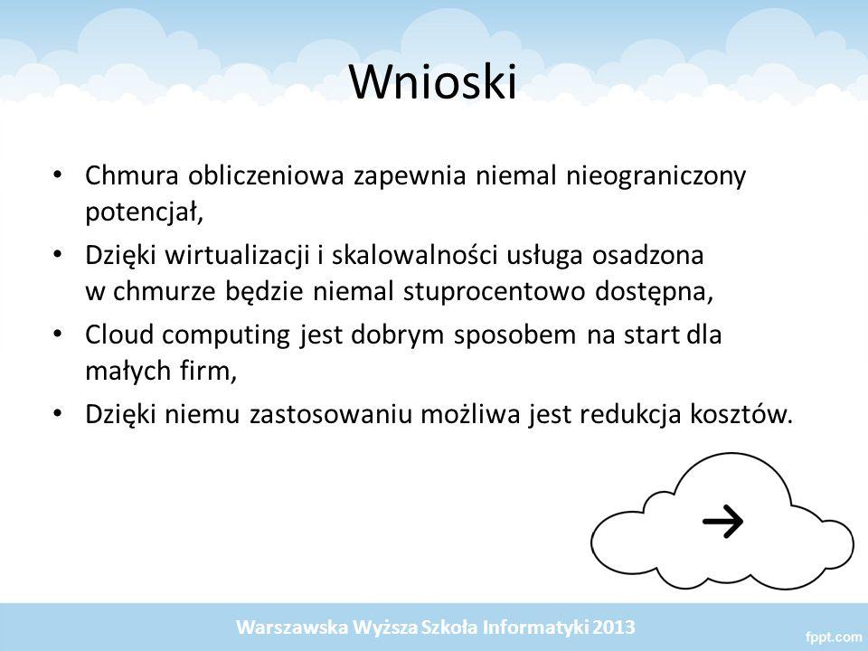 Wnioski Chmura obliczeniowa zapewnia niemal nieograniczony potencjał, Dzięki wirtualizacji i skalowalności usługa osadzona w chmurze będzie niemal stu