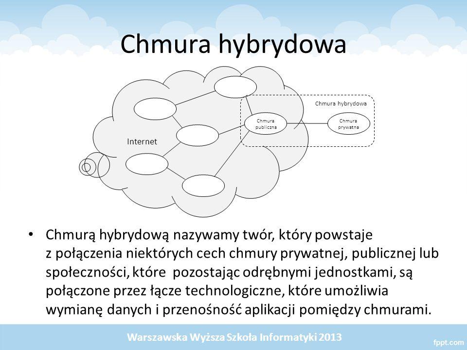 Chmura hybrydowa Chmurą hybrydową nazywamy twór, który powstaje z połączenia niektórych cech chmury prywatnej, publicznej lub społeczności, które pozo