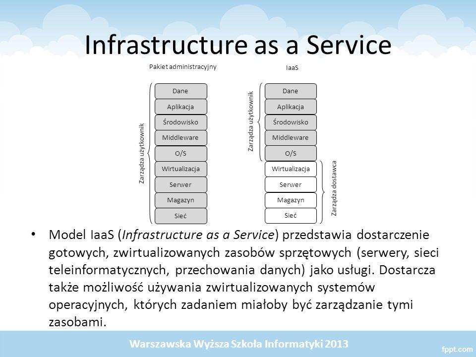 Infrastructure as a Service Model IaaS (Infrastructure as a Service) przedstawia dostarczenie gotowych, zwirtualizowanych zasobów sprzętowych (serwery, sieci teleinformatycznych, przechowania danych) jako usługi.