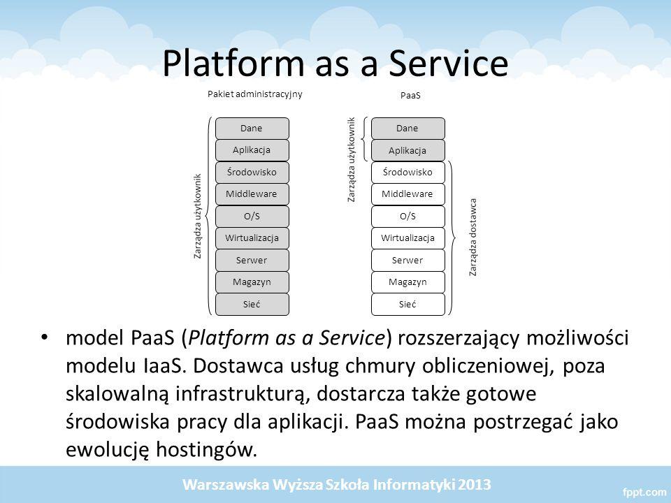 Platform as a Service model PaaS (Platform as a Service) rozszerzający możliwości modelu IaaS. Dostawca usług chmury obliczeniowej, poza skalowalną in