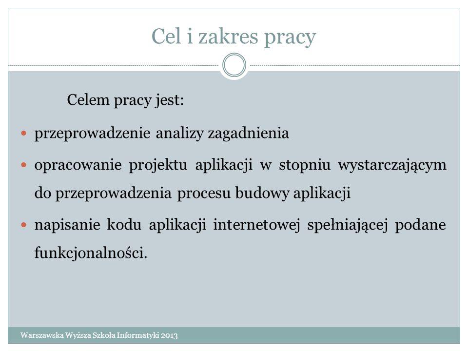 Rysunek 4. Projekt bazy danych - Model Fizyczny Warszawska Wyższa Szkoła Informatyki 2013