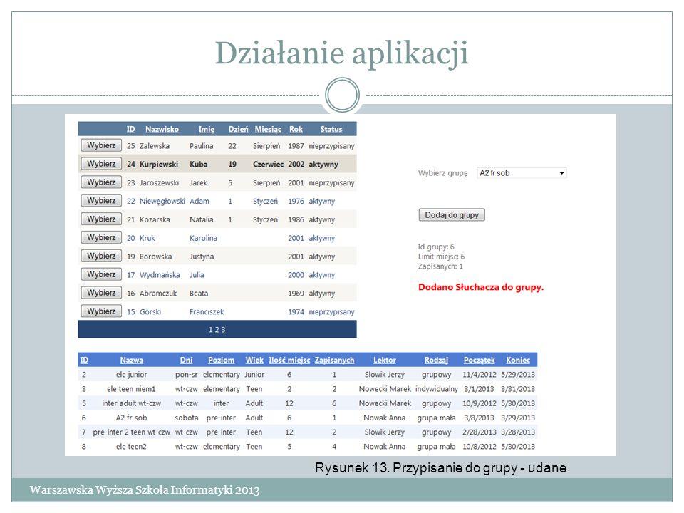 Działanie aplikacji Warszawska Wyższa Szkoła Informatyki 2013 Rysunek 13. Przypisanie do grupy - udane