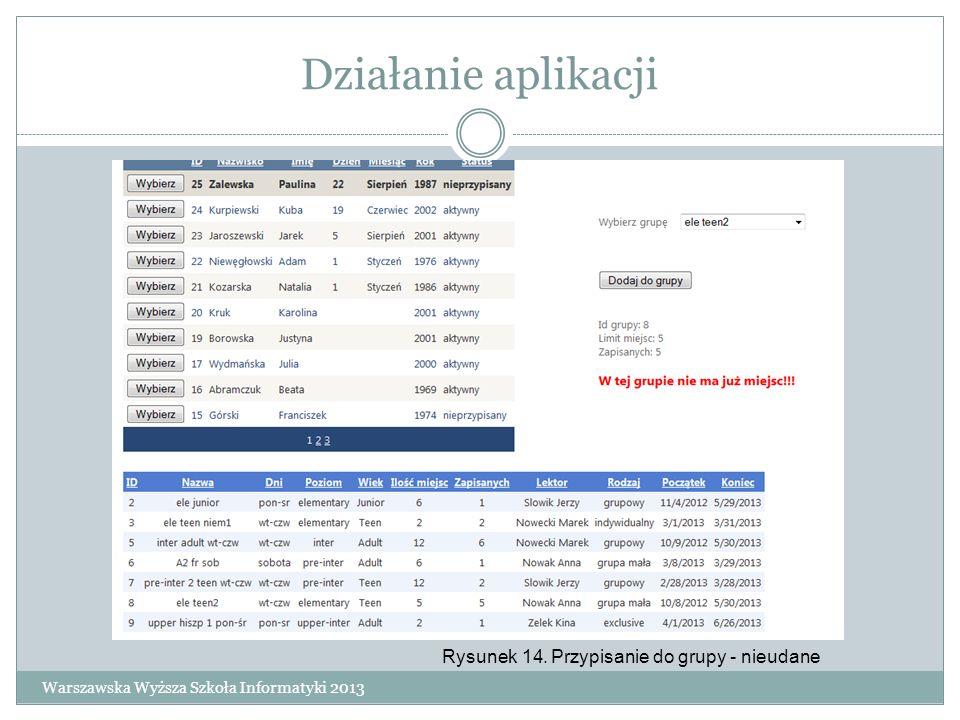 Działanie aplikacji Warszawska Wyższa Szkoła Informatyki 2013 Rysunek 14. Przypisanie do grupy - nieudane