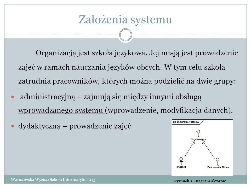 Założenia systemu Organizacją jest szkoła językowa. Jej misją jest prowadzenie zajęć w ramach nauczania języków obcych. W tym celu szkoła zatrudnia pr