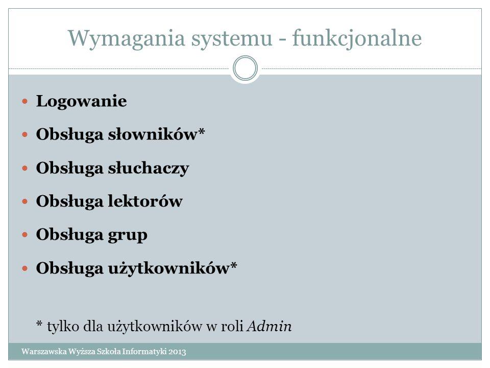 Wymagania systemu - funkcjonalne Logowanie Obsługa słowników* Obsługa słuchaczy Obsługa lektorów Obsługa grup Obsługa użytkowników* * tylko dla użytko