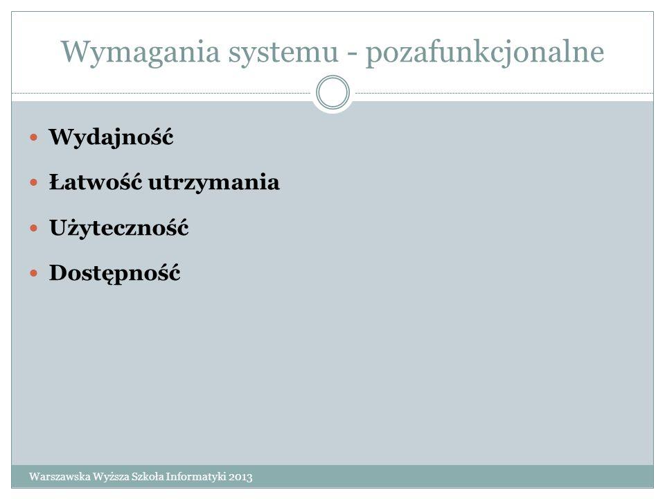 Działanie aplikacji Warszawska Wyższa Szkoła Informatyki 2013 Rysunek 13.
