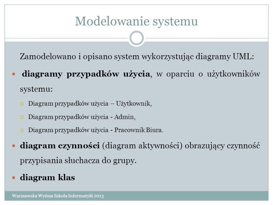 Modelowanie systemu Zamodelowano i opisano system wykorzystując diagramy UML: diagramy przypadków użycia, w oparciu o użytkowników systemu: Diagram pr