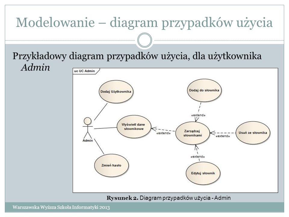 Możliwości dalszego rozwoju systemu System jest prototypem, który w kolejnej wersji można rozbudować o: dodanie funkcjonalności Dokonaj Wpłaty - wprowadzenie danych dotyczących dokonanych opłat i na ich podstawie, biorąc pod uwagę cenę zajęć w grupie, prezentowanie należności moduł listy słuchaczy zadłużonych - prognozowanie, na podstawie wybranego schematu płatności, terminu, do którego należy dokonać płatności, a po jego przekroczeniu dodanie słuchacza do listy dłużników Warszawska Wyższa Szkoła Informatyki 2013