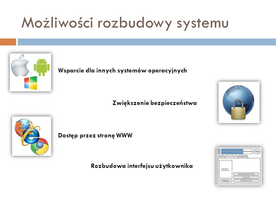 Możliwości rozbudowy systemu Wsparcie dla innych systemów operacyjnych Zwiększenie bezpieczeństwa Dostęp przez stronę WWW Rozbudowa interfejsu użytkownika
