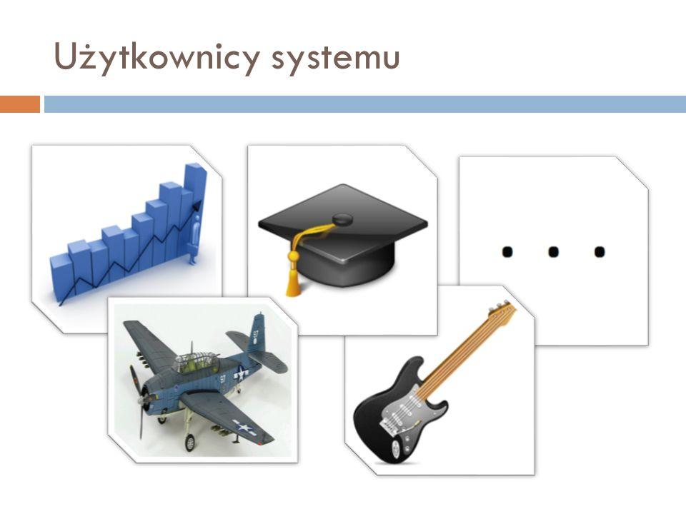 Użytkownicy systemu