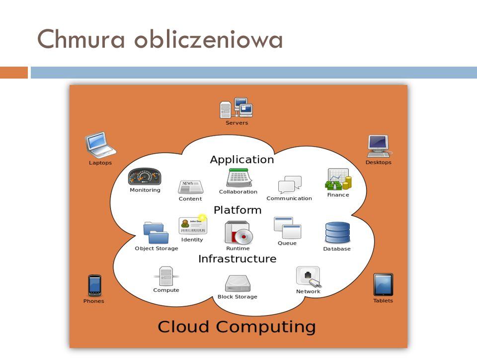 -Konfiguracja aplikacji, -Synchronizacja, -Automatyczny start aplikacji, -Automatyczne łączenie z serwerem.