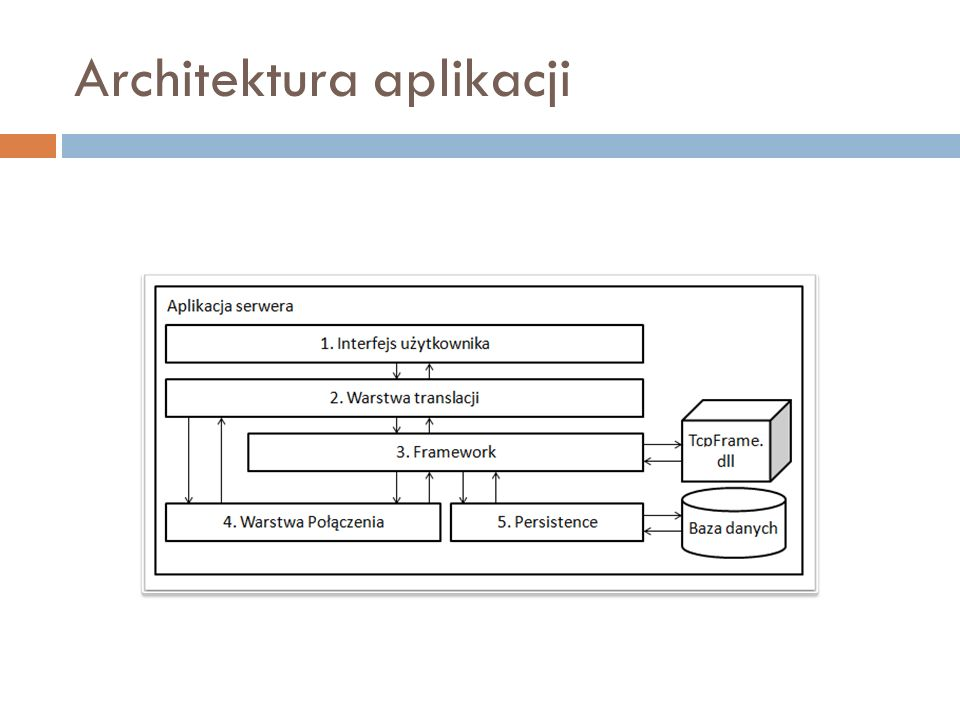 Komunikacja Klient - Serwer Komunikacja klienta z serwerem odbywa się poprzez przesyłanie strumieni bajtów sformatowanych w tzw.