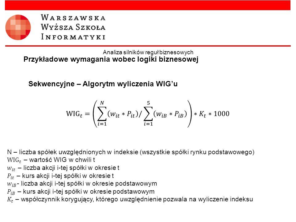 Sekwencyjne – Algorytm wyliczenia WIGu
