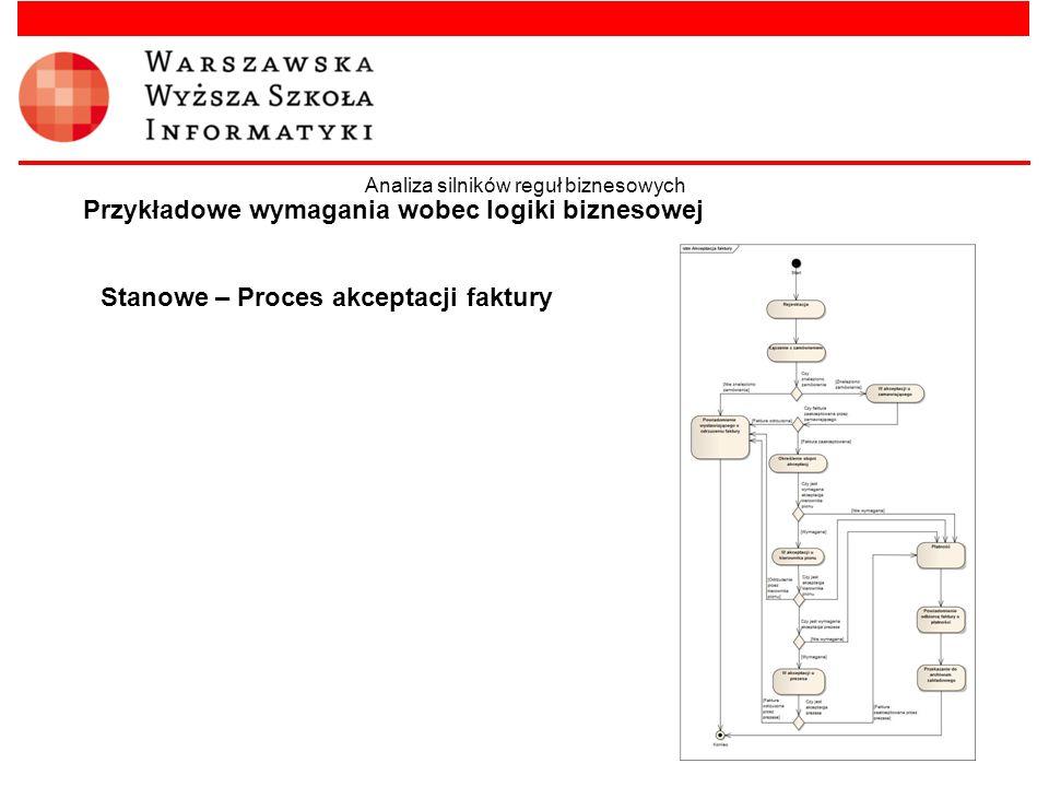Przykładowe wymagania wobec logiki biznesowej Analiza silników reguł biznesowych Stanowe – Proces akceptacji faktury