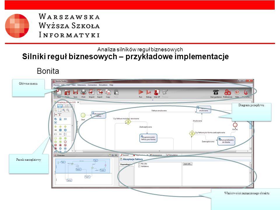 Bonita Silniki reguł biznesowych – przykładowe implementacje Analiza silników reguł biznesowych Główne menu Główne menu Pasek narzędziowy Pasek narzęd