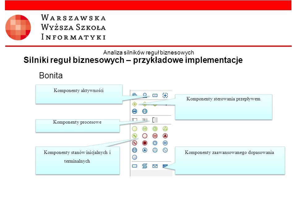 Bonita Silniki reguł biznesowych – przykładowe implementacje Analiza silników reguł biznesowych Komponenty aktywności Komponenty aktywności Komponenty