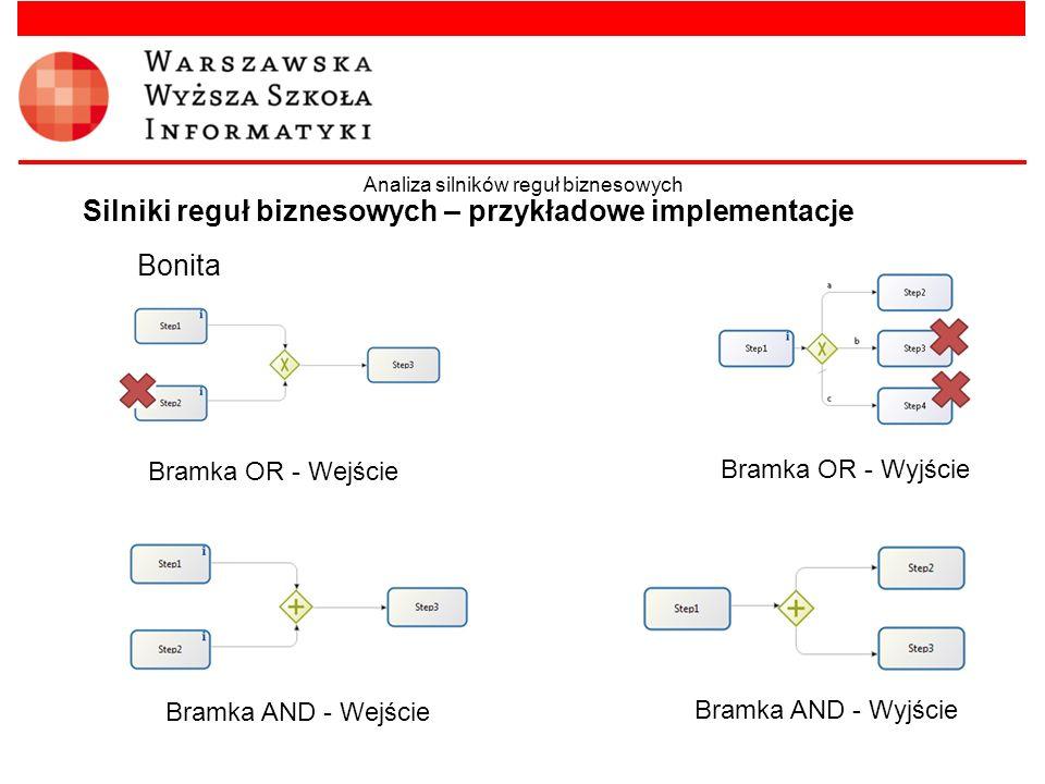 Bonita Silniki reguł biznesowych – przykładowe implementacje Analiza silników reguł biznesowych Bramka OR - Wejście Bramka OR - Wyjście Bramka AND - W