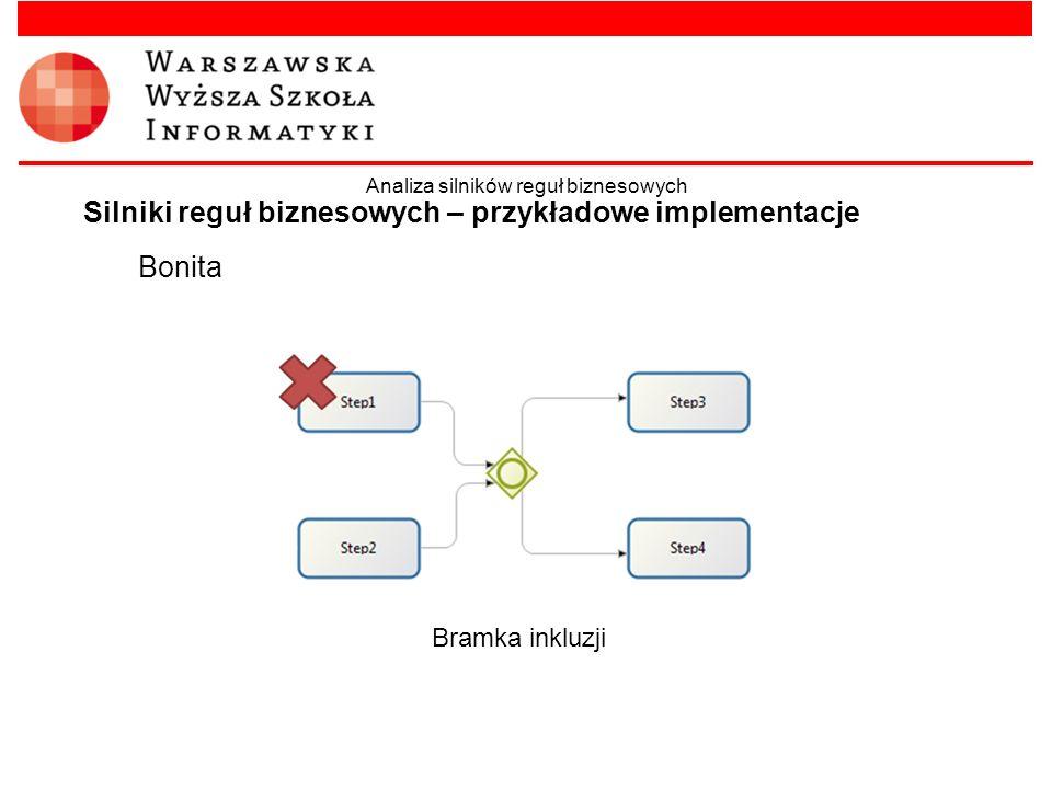 Bonita Silniki reguł biznesowych – przykładowe implementacje Analiza silników reguł biznesowych Bramka inkluzji