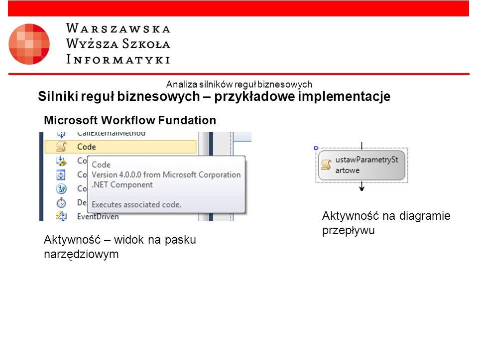 Microsoft Workflow Fundation Silniki reguł biznesowych – przykładowe implementacje Analiza silników reguł biznesowych Aktywność – widok na pasku narzę