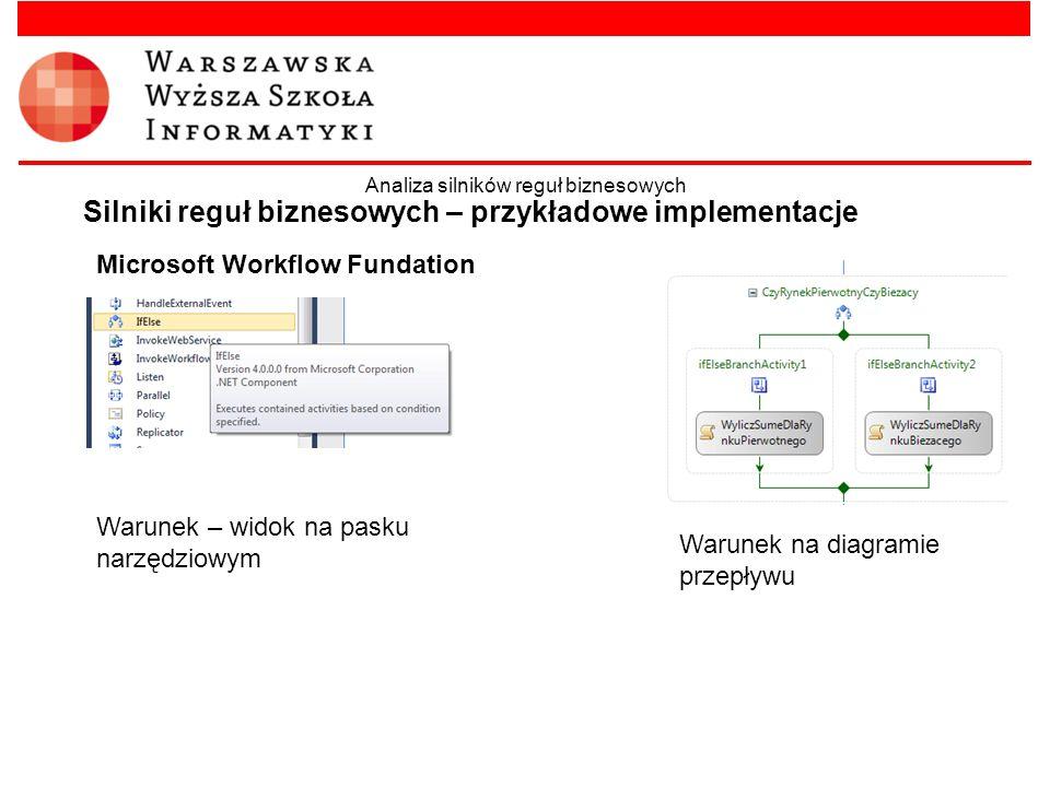 Microsoft Workflow Fundation Silniki reguł biznesowych – przykładowe implementacje Analiza silników reguł biznesowych Warunek – widok na pasku narzędz