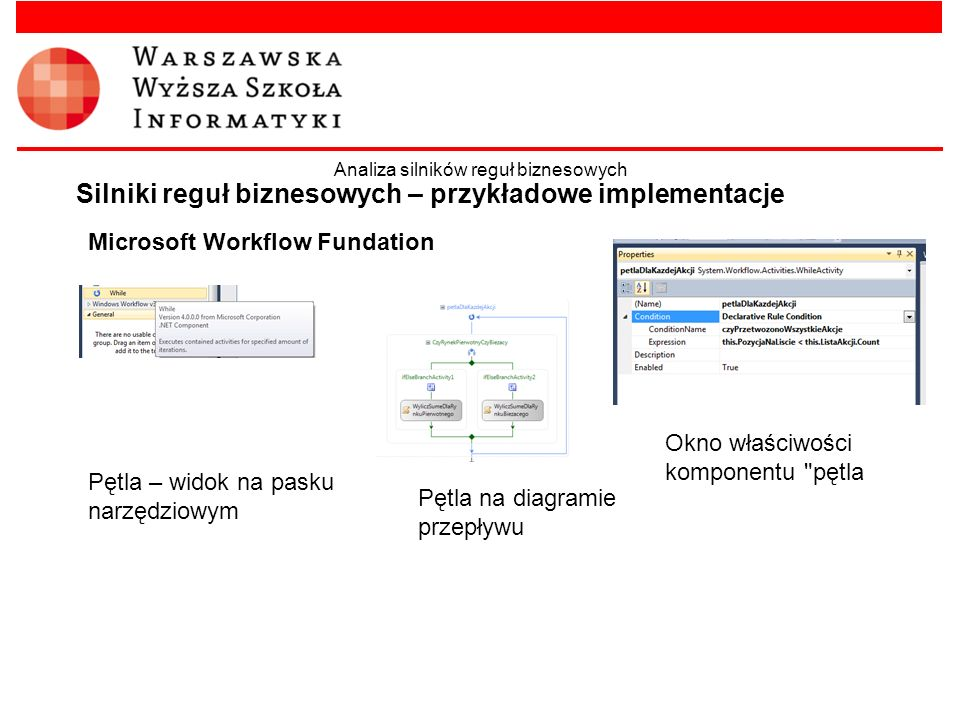 Microsoft Workflow Fundation Silniki reguł biznesowych – przykładowe implementacje Analiza silników reguł biznesowych Pętla – widok na pasku narzędzio