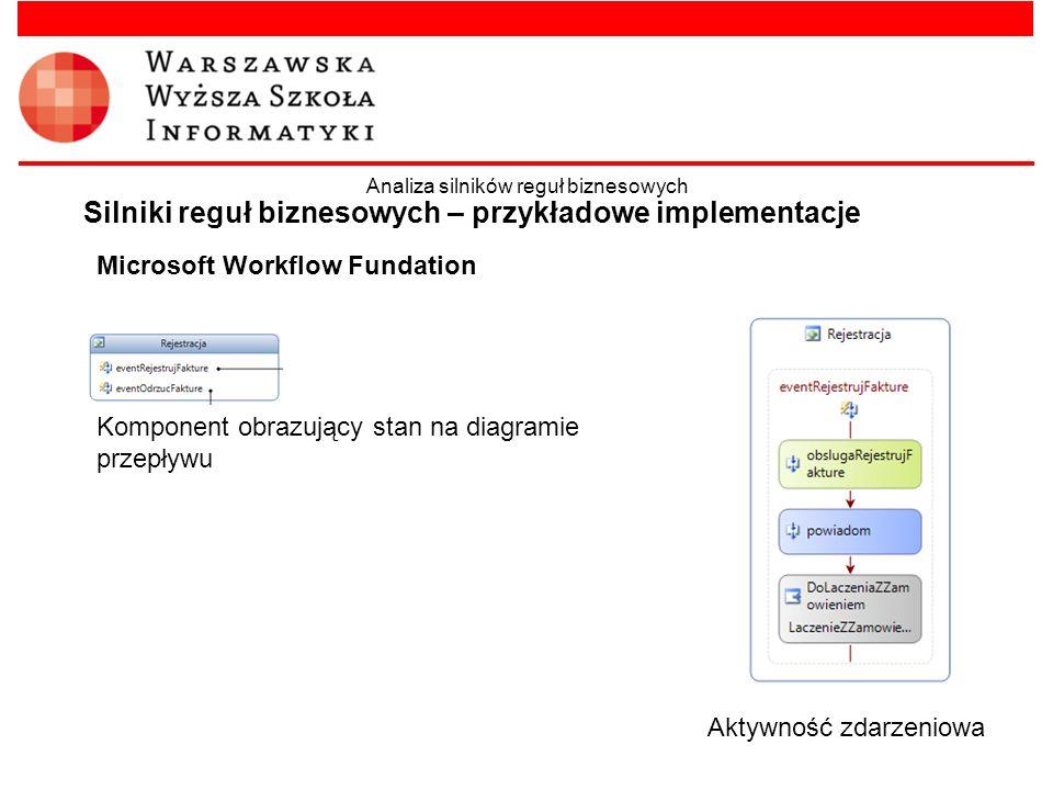 Microsoft Workflow Fundation Silniki reguł biznesowych – przykładowe implementacje Analiza silników reguł biznesowych Aktywność zdarzeniowa Komponent