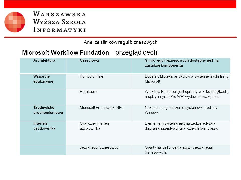Microsoft Workflow Fundation – przegląd cech Analiza silników reguł biznesowych ArchitekturaCzęściowa Silnik reguł biznesowych dostępny jest na zasadz