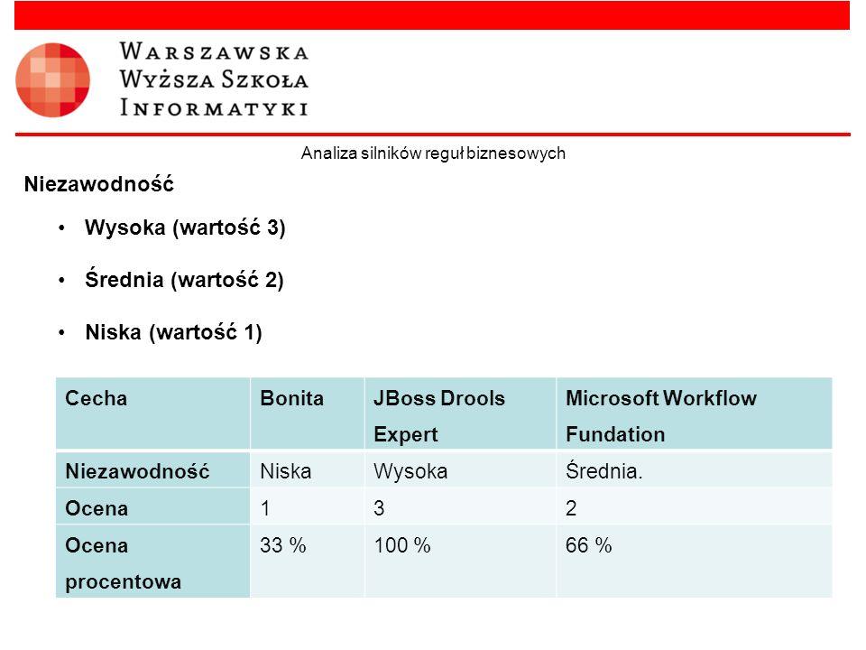 Analiza silników reguł biznesowych Niezawodność Wysoka (wartość 3) Średnia (wartość 2) Niska (wartość 1) CechaBonita JBoss Drools Expert Microsoft Wor