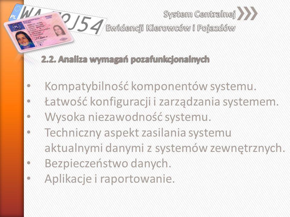 Kompatybilność komponentów systemu. Łatwość konfiguracji i zarządzania systemem. Wysoka niezawodność systemu. Techniczny aspekt zasilania systemu aktu