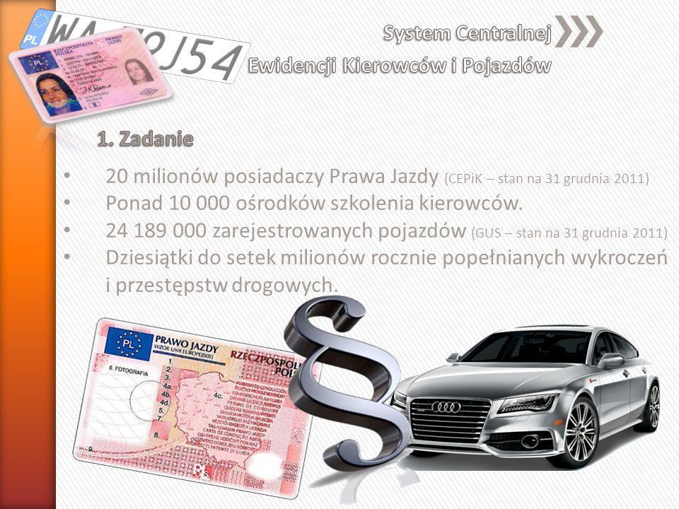 20 milionów posiadaczy Prawa Jazdy (CEPiK – stan na 31 grudnia 2011) Ponad 10 000 ośrodków szkolenia kierowców. 24 189 000 zarejestrowanych pojazdów (