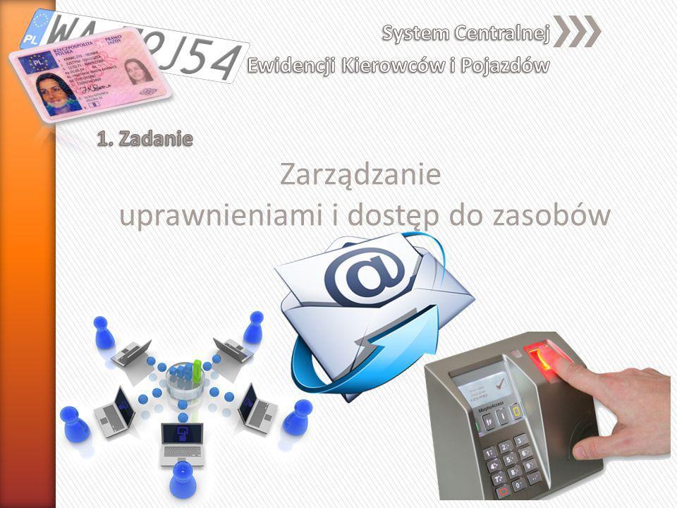 Integracja podsystemów i problem zasilania systemu danymi Email SAN Active Directory Aplikacje Backup Baza Danych Zasilanie systemu danymi Reporting services