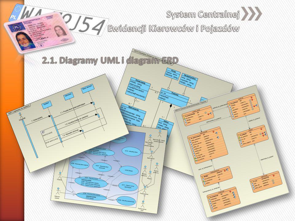 Kompatybilność komponentów systemu.Łatwość konfiguracji i zarządzania systemem.