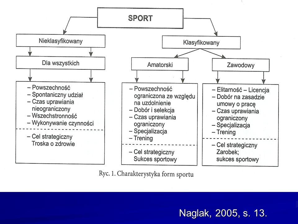 Naglak, 2005, s. 13.