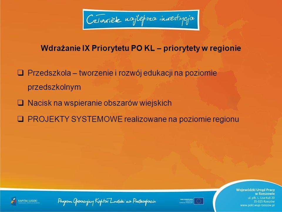 Wdrażanie IX Priorytetu PO KL – priorytety w regionie Przedszkola – tworzenie i rozwój edukacji na poziomie przedszkolnym Nacisk na wspieranie obszaró