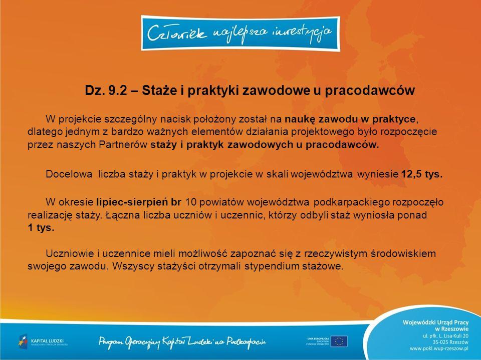 Dz. 9.2 – Staże i praktyki zawodowe u pracodawców W projekcie szczególny nacisk położony został na naukę zawodu w praktyce, dlatego jednym z bardzo wa