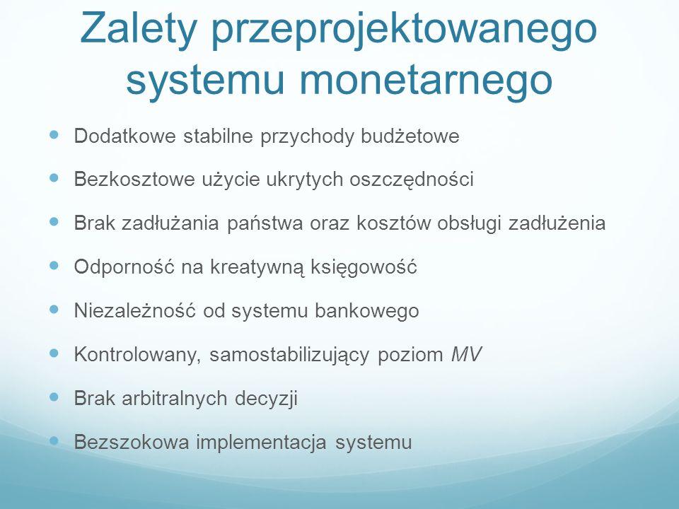 Zalety przeprojektowanego systemu monetarnego Dodatkowe stabilne przychody budżetowe Bezkosztowe użycie ukrytych oszczędności Brak zadłużania państwa