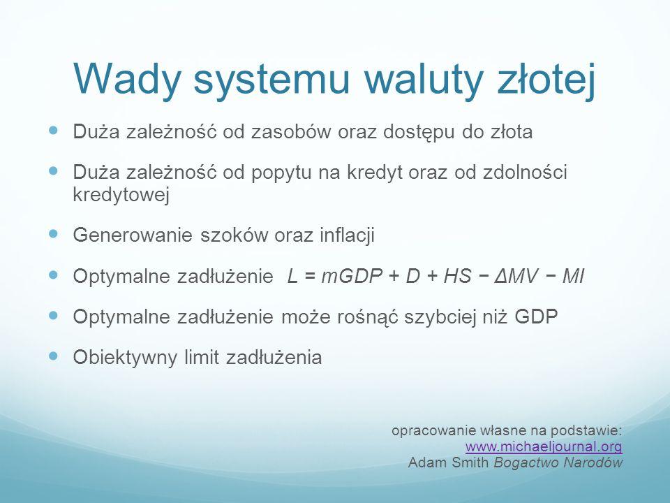 Wady systemu waluty złotej Duża zależność od zasobów oraz dostępu do złota Duża zależność od popytu na kredyt oraz od zdolności kredytowej Generowanie