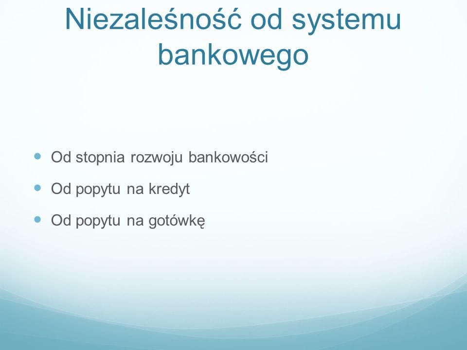 Niezaleśność od systemu bankowego Od stopnia rozwoju bankowości Od popytu na kredyt Od popytu na gotówkę
