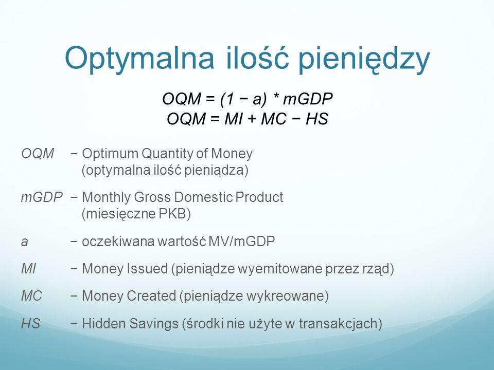 Optymalna ilość pieniędzy OQM = (1 a) * mGDP OQM = MI + MC HS OQM Optimum Quantity of Money (optymalna ilość pieniądza) mGDP Monthly Gross Domestic Pr