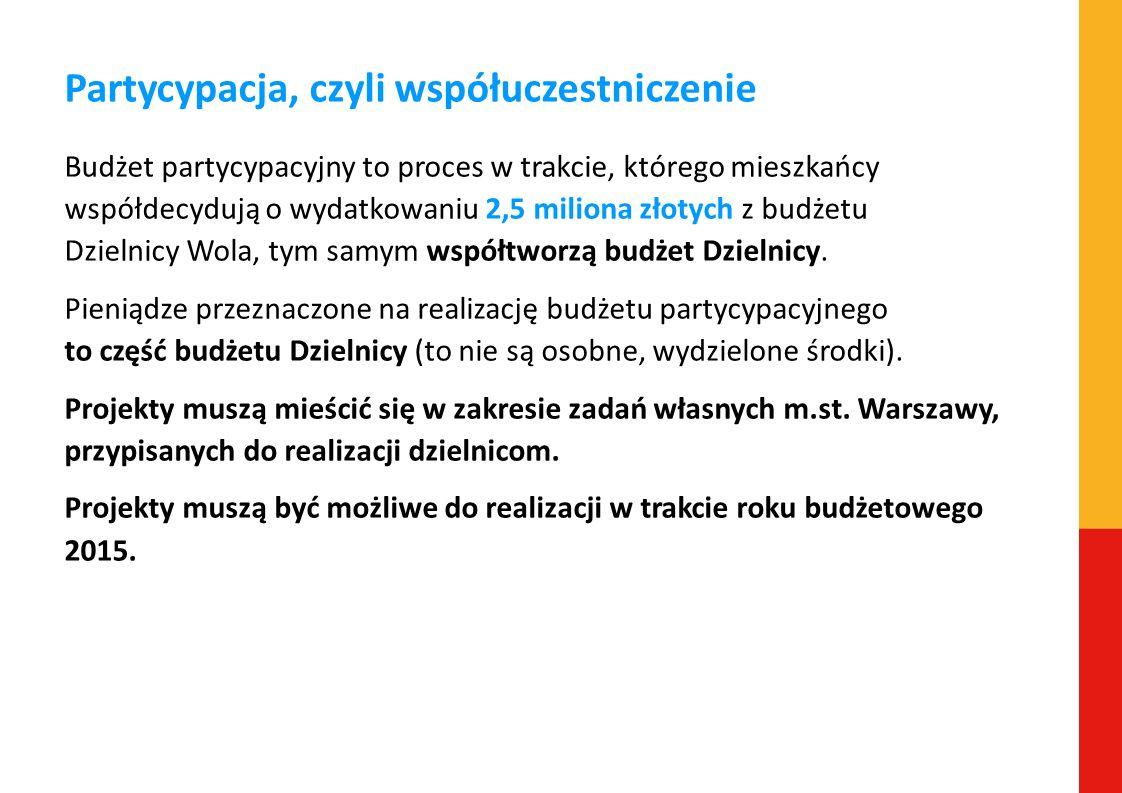 Podział 2,5 mln zł na Woli 1,25 mln złotych na projekty ogólnodzielnicowe, – dotyczą potrzeb mieszkańców więcej niż jednego obszaru Dzielnicy, 1,25 mln złotych na projekty lokalne – takie, które dotyczą głównie potrzeb mieszkańców jednego z 5 obszarów.
