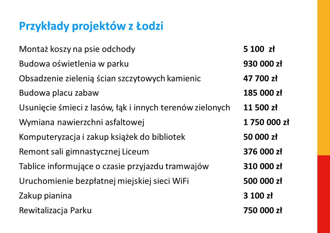 Przykłady projektów z Łodzi Montaż koszy na psie odchody 5 100 zł Budowa oświetlenia w parku 930 000 zł Obsadzenie zielenią ścian szczytowych kamienic
